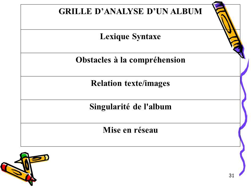 31 GRILLE D'ANALYSE D'UN ALBUM Lexique Syntaxe Obstacles à la compréhension Relation texte/images Singularité de l'album Mise en réseau