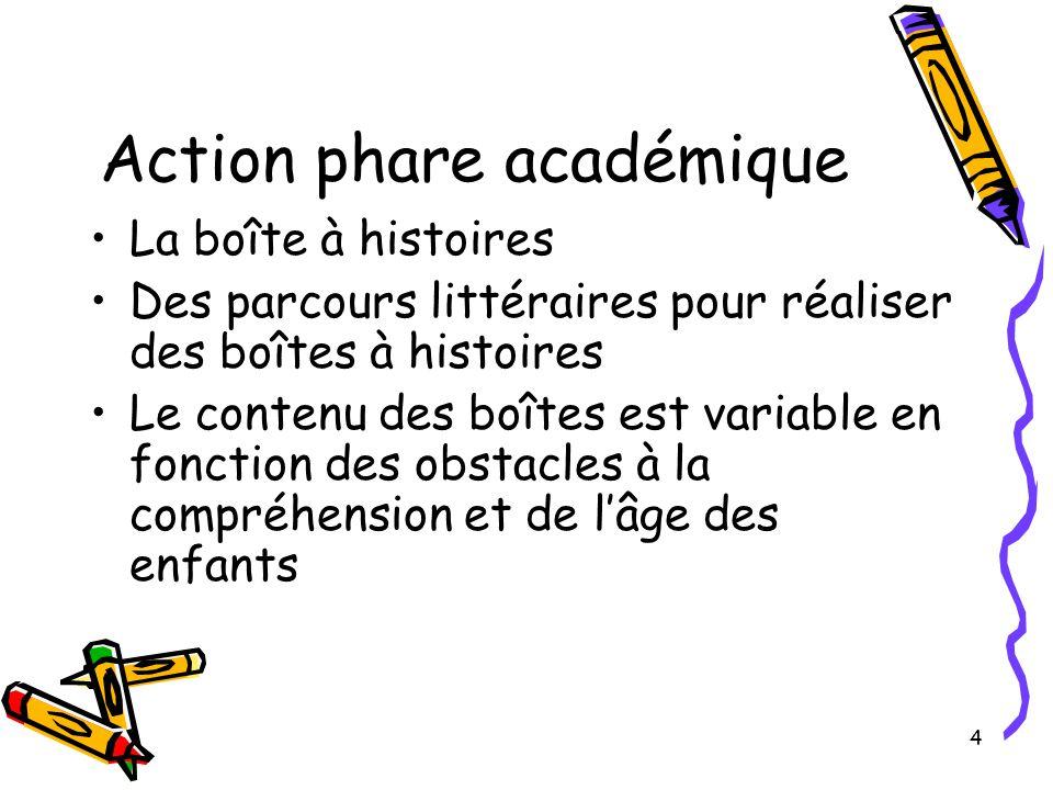 4 Action phare académique La boîte à histoires Des parcours littéraires pour réaliser des boîtes à histoires Le contenu des boîtes est variable en fonction des obstacles à la compréhension et de l'âge des enfants