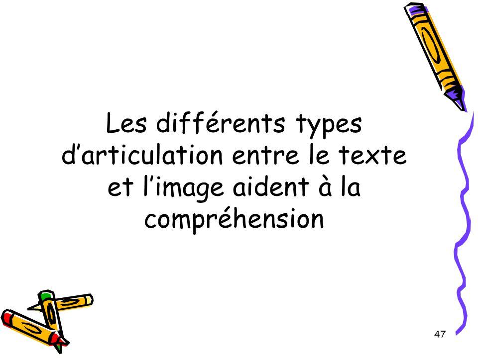 47 Les différents types d'articulation entre le texte et l'image aident à la compréhension