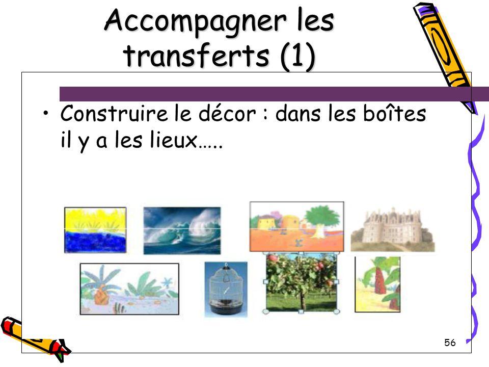 56 Accompagner les transferts (1) Construire le décor : dans les boîtes il y a les lieux…..