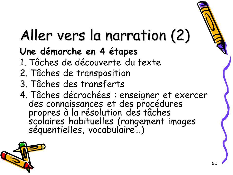 60 Aller vers la narration (2) Une démarche en 4 étapes 1. Tâches de découverte du texte 2. Tâches de transposition 3. Tâches des transferts 4. Tâches