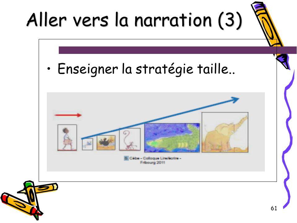 61 Aller vers la narration (3) Enseigner la stratégie taille..