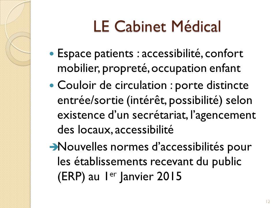 LE Cabinet Médical Espace patients : accessibilité, confort mobilier, propreté, occupation enfant Couloir de circulation : porte distincte entrée/sort