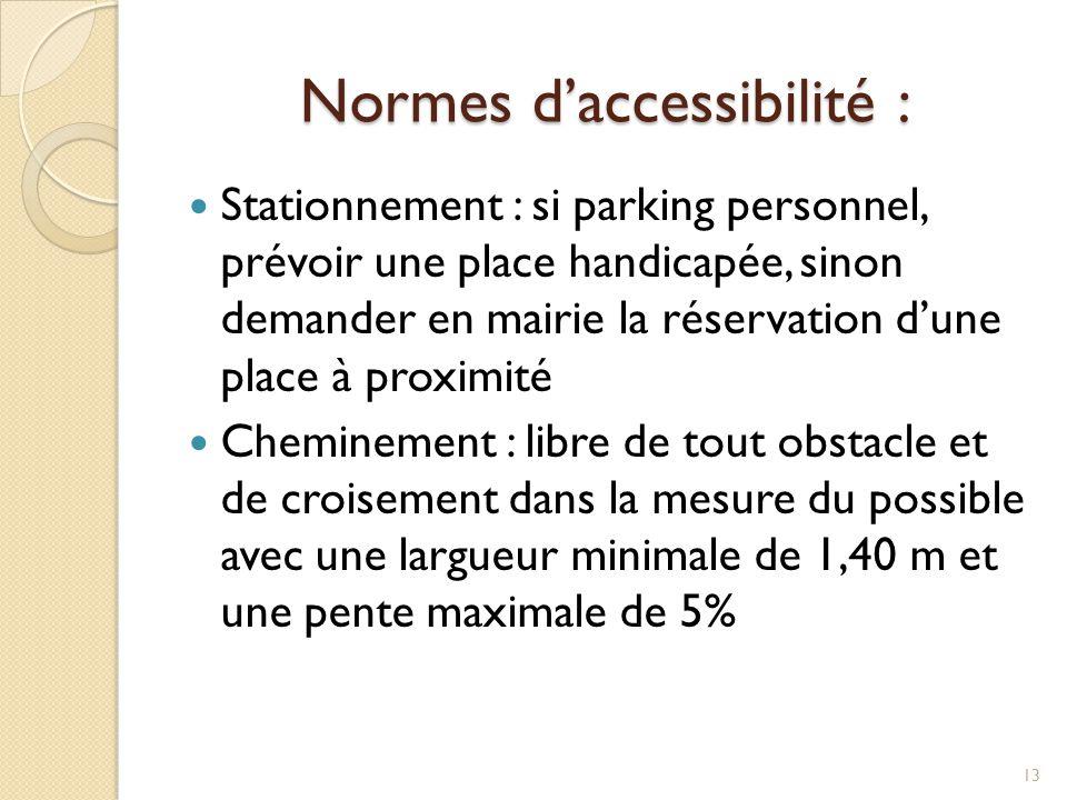 Normes d'accessibilité : Stationnement : si parking personnel, prévoir une place handicapée, sinon demander en mairie la réservation d'une place à pro