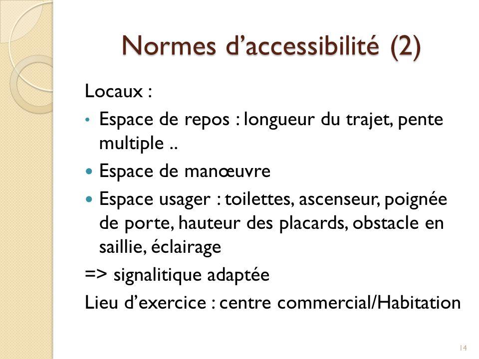 Normes d'accessibilité (2) Locaux : Espace de repos : longueur du trajet, pente multiple.. Espace de manœuvre Espace usager : toilettes, ascenseur, po