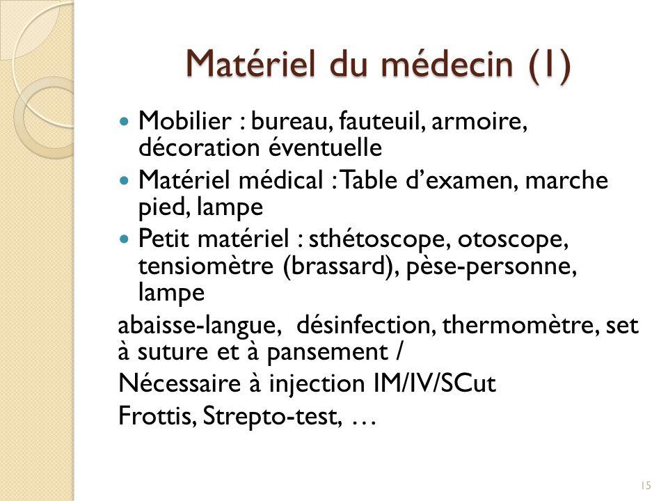 Matériel du médecin (1) Mobilier : bureau, fauteuil, armoire, décoration éventuelle Matériel médical : Table d'examen, marche pied, lampe Petit matéri