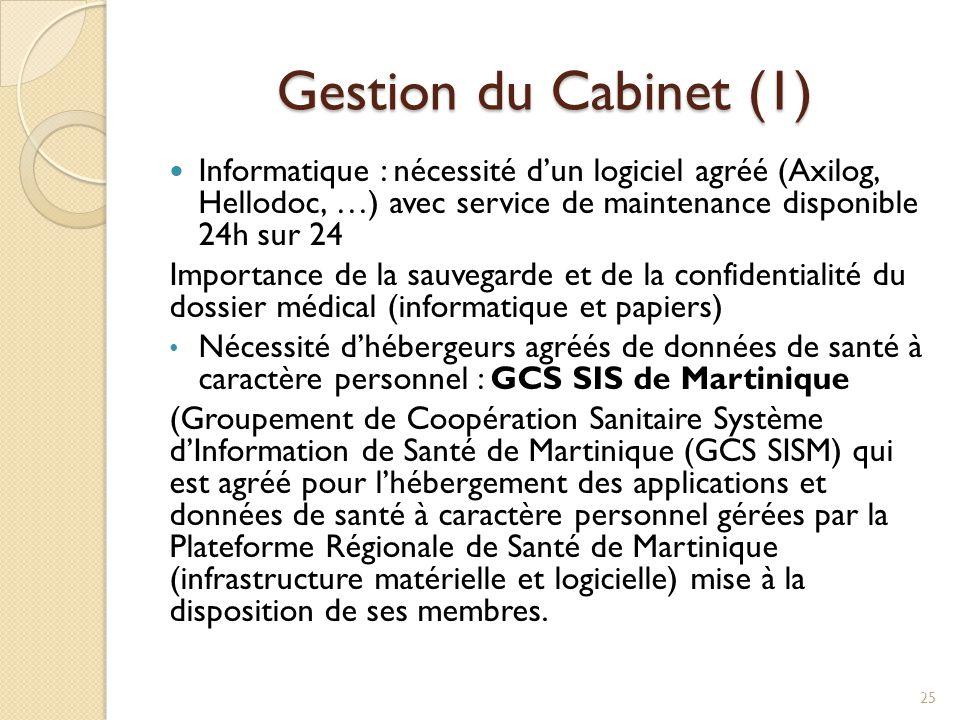 Gestion du Cabinet (1) Informatique : nécessité d'un logiciel agréé (Axilog, Hellodoc, …) avec service de maintenance disponible 24h sur 24 Importance