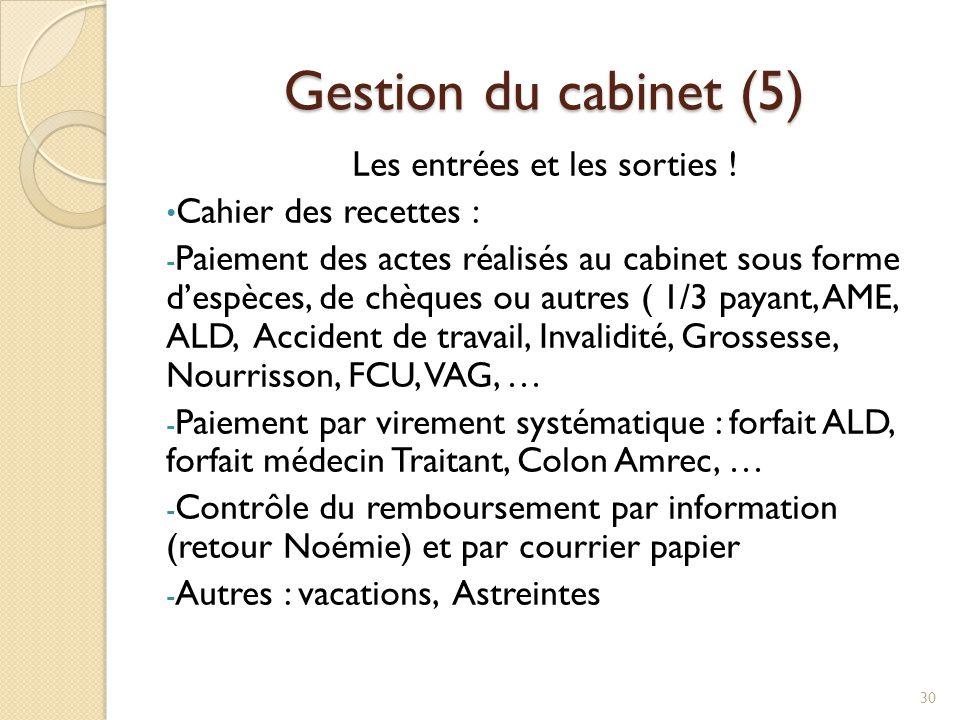 Gestion du cabinet (5) Les entrées et les sorties ! Cahier des recettes : - Paiement des actes réalisés au cabinet sous forme d'espèces, de chèques ou