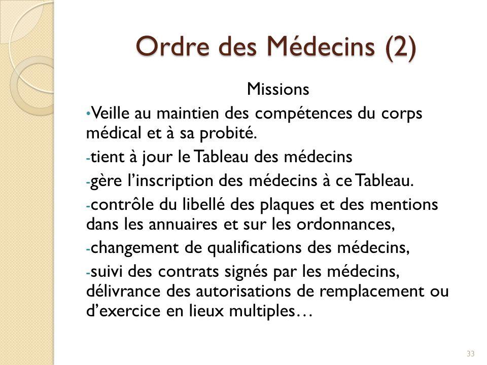 Ordre des Médecins (2) Missions Veille au maintien des compétences du corps médical et à sa probité. - tient à jour le Tableau des médecins - gère l'i