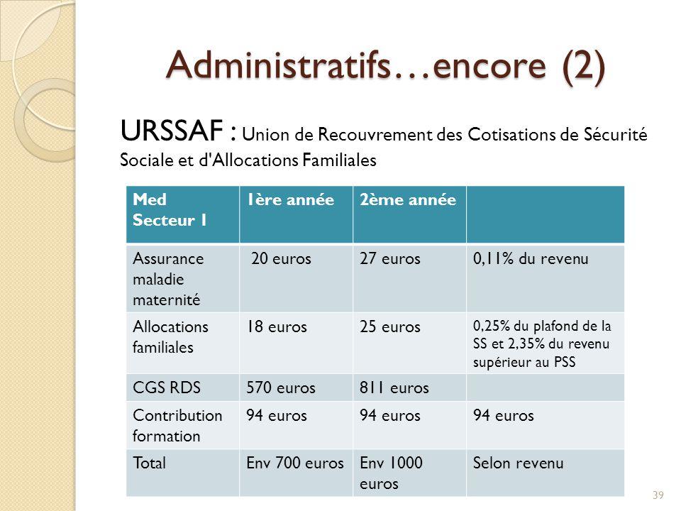 Administratifs…encore (2) URSSAF : Union de Recouvrement des Cotisations de Sécurité Sociale et d'Allocations Familiales 39 Med Secteur 1 1ère année2è