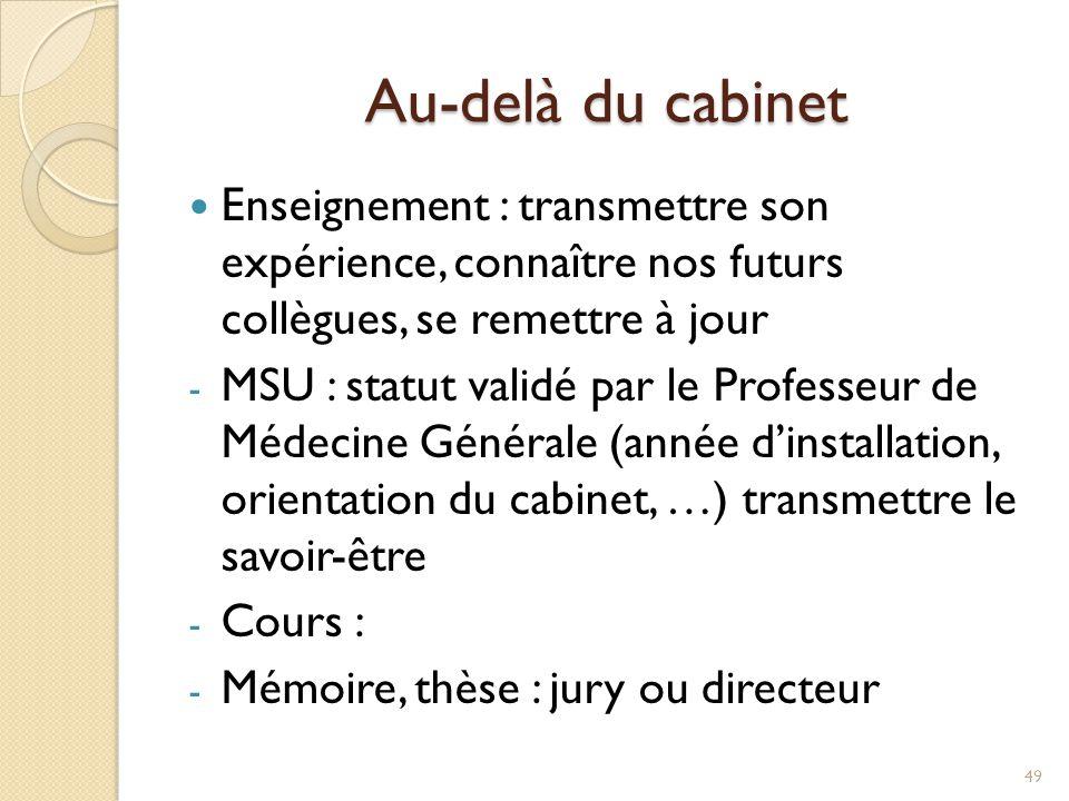Au-delà du cabinet Enseignement : transmettre son expérience, connaître nos futurs collègues, se remettre à jour - MSU : statut validé par le Professe
