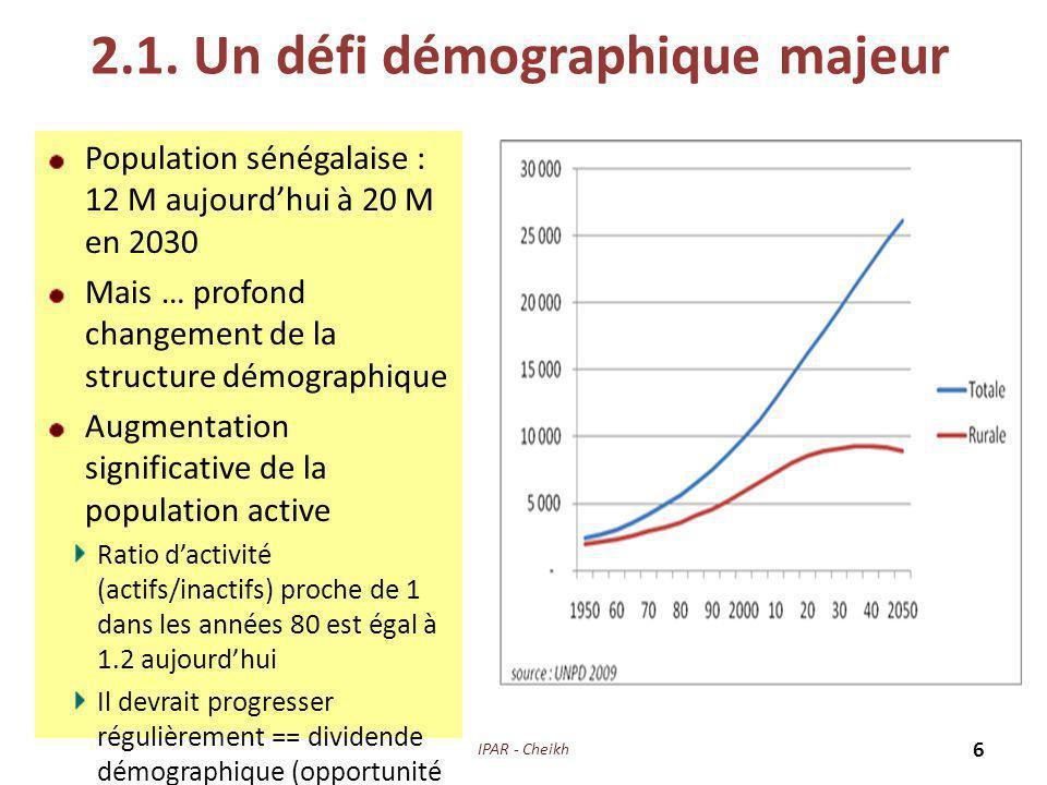 2.1. Un défi démographique majeur Population sénégalaise : 12 M aujourd'hui à 20 M en 2030 Mais … profond changement de la structure démographique Aug