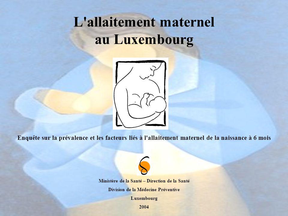 L'allaitement maternel au Luxembourg Enquête sur la prévalence et les facteurs liés à l'allaitement maternel de la naissance à 6 mois Ministère de la