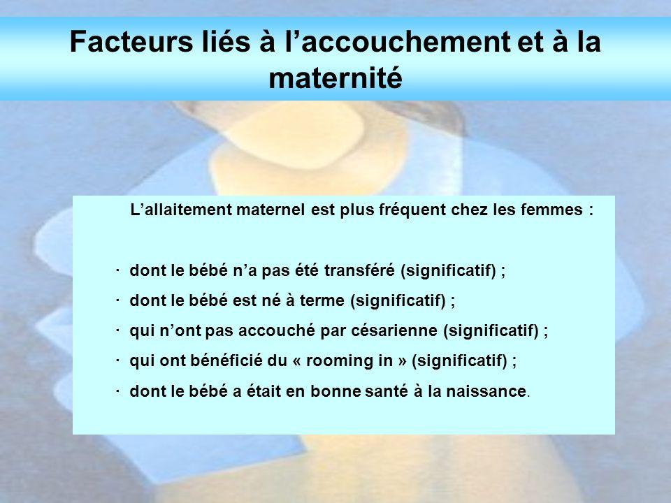 L'allaitement maternel est plus fréquent chez les femmes : · dont le bébé n'a pas été transféré (significatif) ; · dont le bébé est né à terme (signif