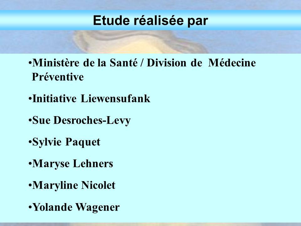 Etude réalisée par Ministère de la Santé / Division de Médecine Préventive Initiative Liewensufank Sue Desroches-Levy Sylvie Paquet Maryse Lehners Mar