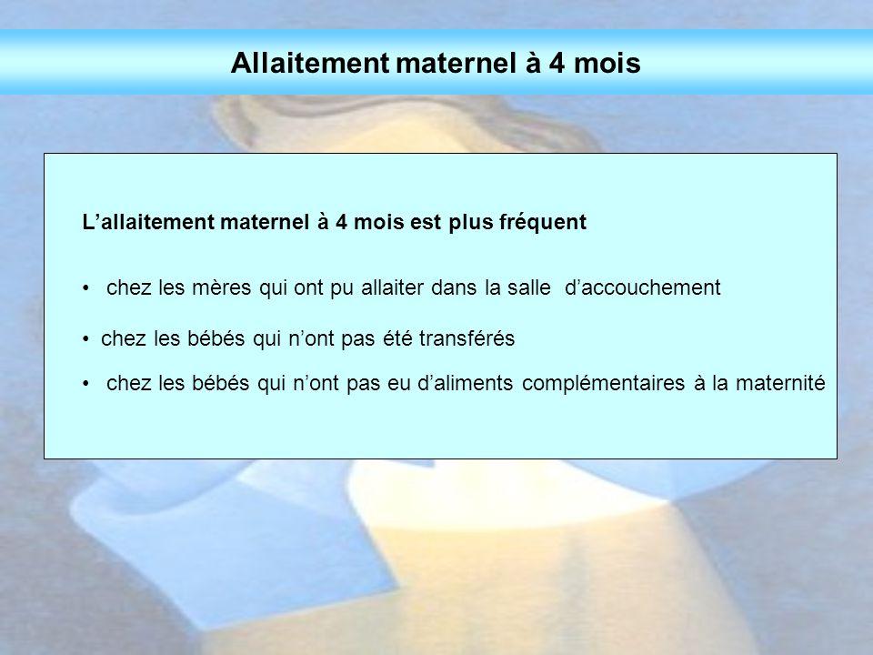 Allaitement maternel à 4 mois chez les mères qui ont pu allaiter dans la salle d'accouchement chez les bébés qui n'ont pas été transférés chez les béb