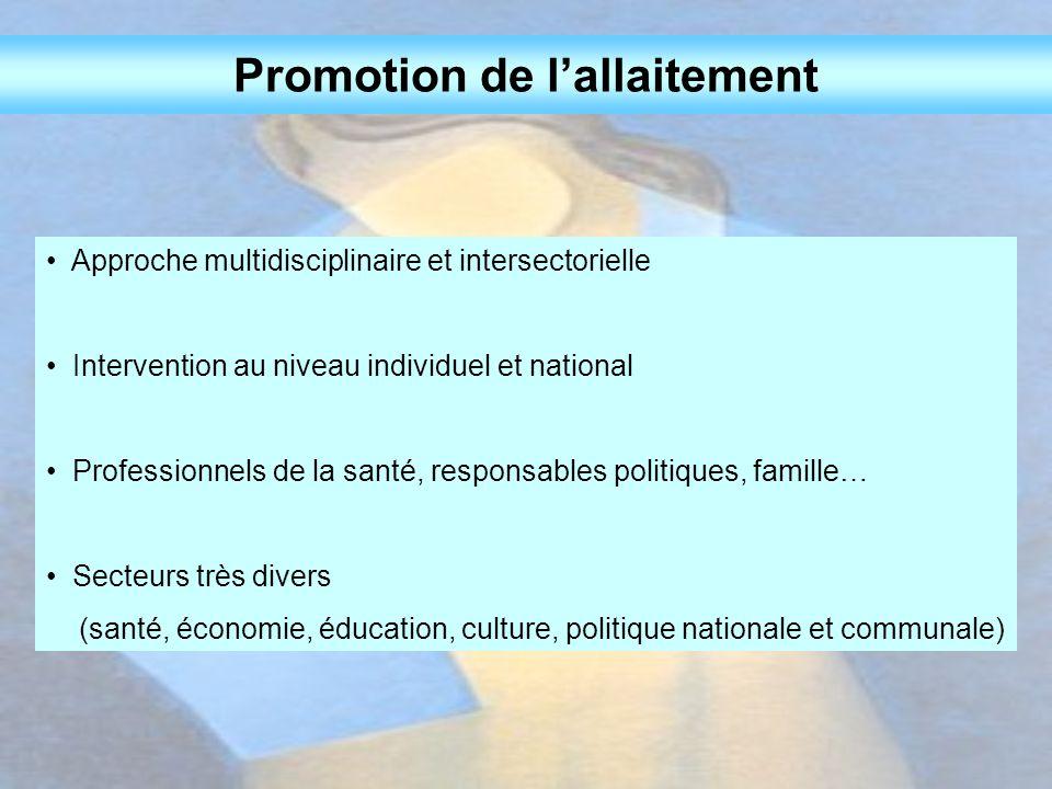 Promotion de l'allaitement Approche multidisciplinaire et intersectorielle Intervention au niveau individuel et national Professionnels de la santé, r