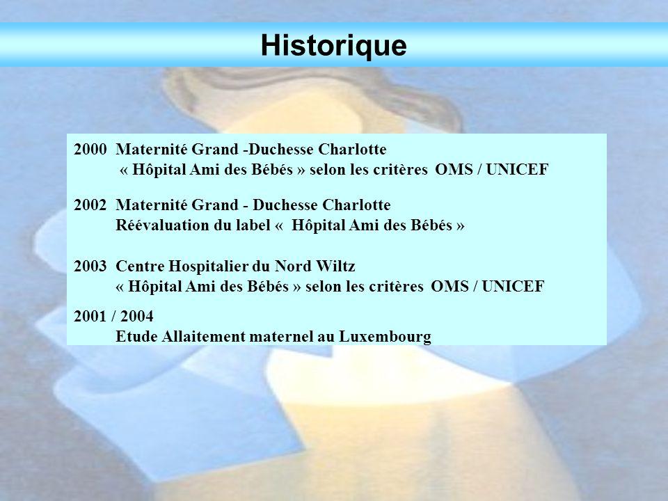 2000 Maternité Grand -Duchesse Charlotte « Hôpital Ami des Bébés » selon les critères OMS / UNICEF 2002 Maternité Grand - Duchesse Charlotte Réévaluat