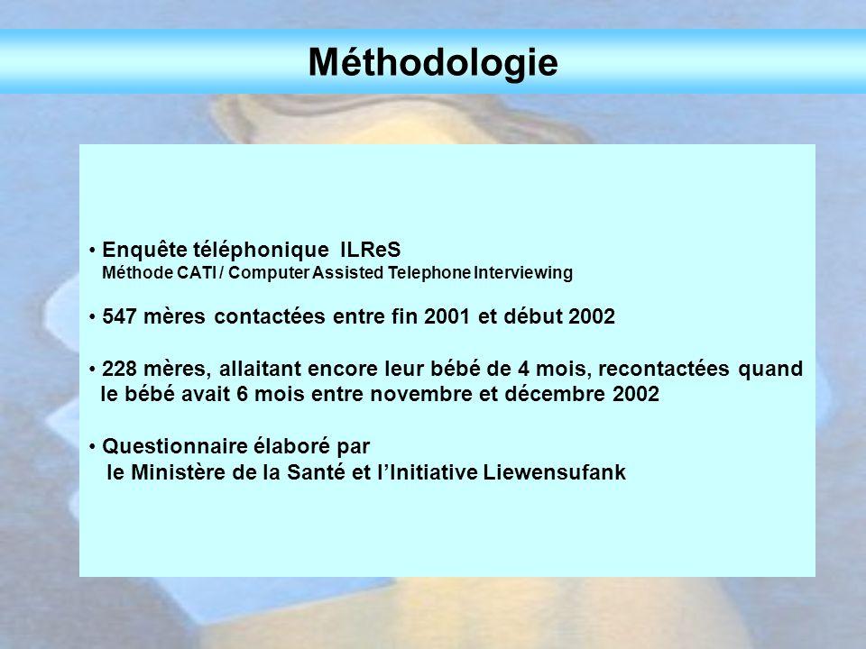 Enquête téléphonique ILReS Méthode CATI / Computer Assisted Telephone Interviewing 547 mères contactées entre fin 2001 et début 2002 228 mères, allait