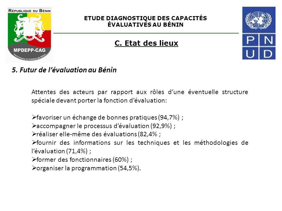 ETUDE DIAGNOSTIQUE DES CAPACITÉS ÉVALUATIVES AU BÉNIN C. Etat des lieux 5. Futur de l'évaluation au Bénin Attentes des acteurs par rapport aux rôles d