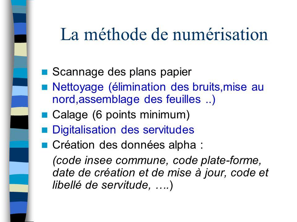 La méthode de numérisation Scannage des plans papier Nettoyage (élimination des bruits,mise au nord,assemblage des feuilles..) Calage (6 points minimu