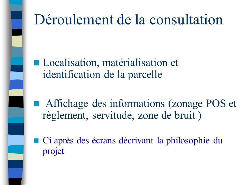 Déroulement de la consultation Localisation, matérialisation et identification de la parcelle Affichage des informations (zonage POS et règlement, ser