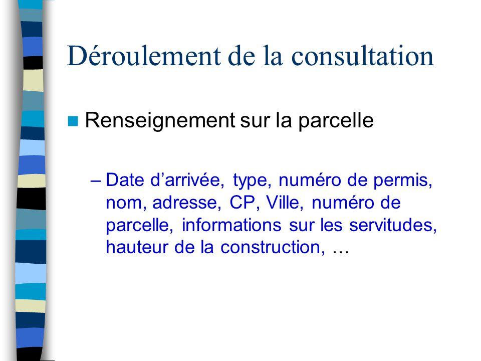Déroulement de la consultation Renseignement sur la parcelle –Date d'arrivée, type, numéro de permis, nom, adresse, CP, Ville, numéro de parcelle, inf