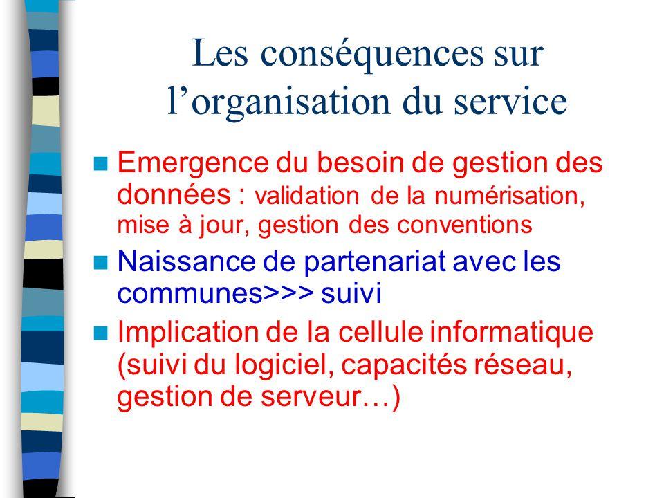 Les conséquences sur l'organisation du service Emergence du besoin de gestion des données : validation de la numérisation, mise à jour, gestion des co