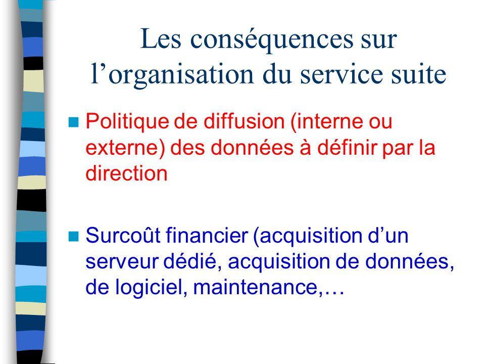 Les conséquences sur l'organisation du service suite Politique de diffusion (interne ou externe) des données à définir par la direction Surcoût financ