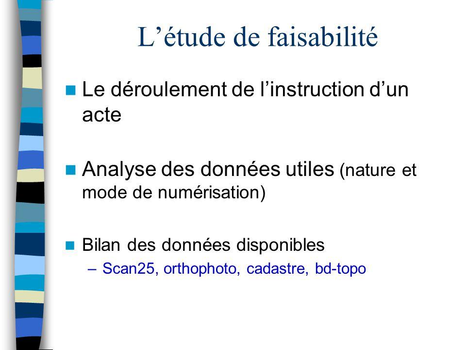 L'étude de faisabilité Le déroulement de l'instruction d'un acte Analyse des données utiles (nature et mode de numérisation) Bilan des données disponi