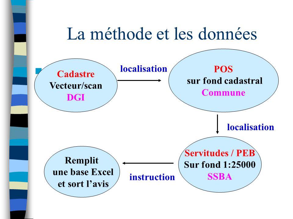 La méthode et les données POS sur fond cadastral Commune Servitudes / PEB Sur fond 1:25000 SSBA Cadastre Vecteur/scan DGI localisation Remplit une bas
