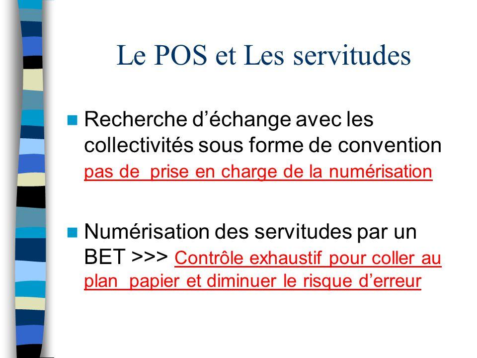 Le POS et Les servitudes Recherche d'échange avec les collectivités sous forme de convention pas de prise en charge de la numérisation Numérisation de