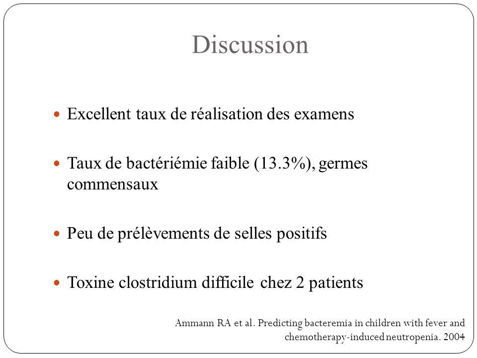 Discussion Excellent taux de réalisation des examens Taux de bactériémie faible (13.3%), germes commensaux Peu de prélèvements de selles positifs Toxi