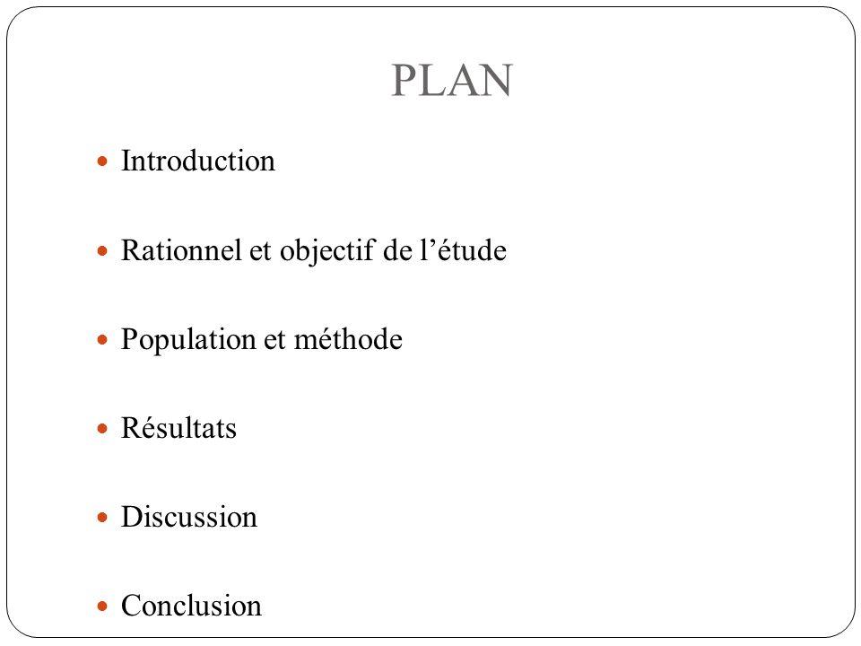 PLAN Introduction Rationnel et objectif de l'étude Population et méthode Résultats Discussion Conclusion