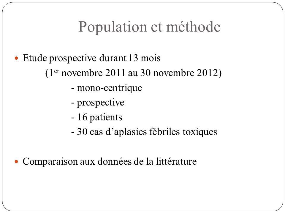 Population et méthode Etude prospective durant 13 mois (1 er novembre 2011 au 30 novembre 2012) - mono-centrique - prospective - 16 patients - 30 cas