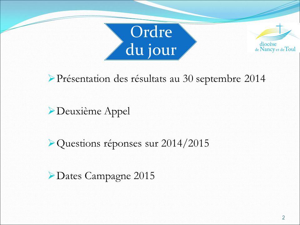 Ordre du jour  Présentation des résultats au 30 septembre 2014  Deuxième Appel  Questions réponses sur 2014/2015  Dates Campagne 2015 2