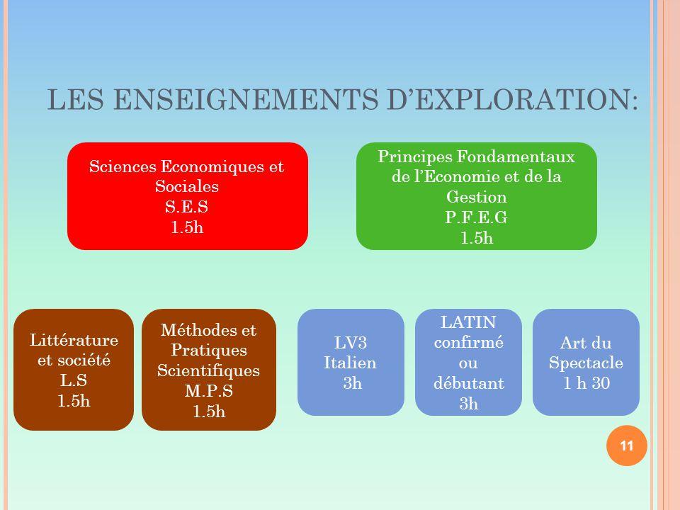 LES ENSEIGNEMENTS D'EXPLORATION: 11 Principes Fondamentaux de l'Economie et de la Gestion P.F.E.G 1.5h Sciences Economiques et Sociales S.E.S 1.5h Méthodes et Pratiques Scientifiques M.P.S 1.5h Littérature et société L.S 1.5h LATIN confirmé ou débutant 3h Art du Spectacle 1 h 30 LV3 Italien 3h