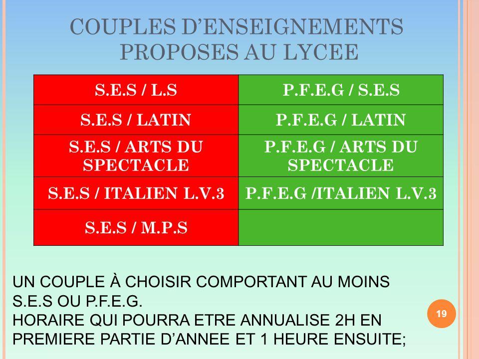 COUPLES D'ENSEIGNEMENTS PROPOSES AU LYCEE UN COUPLE À CHOISIR COMPORTANT AU MOINS S.E.S OU P.F.E.G.