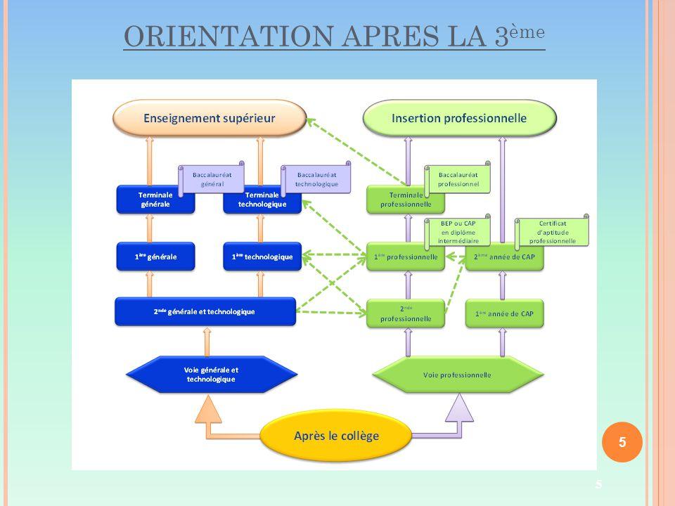 ARTS DU SPECTACLE Enseignement ouvert à la rentrée 2012/2013.