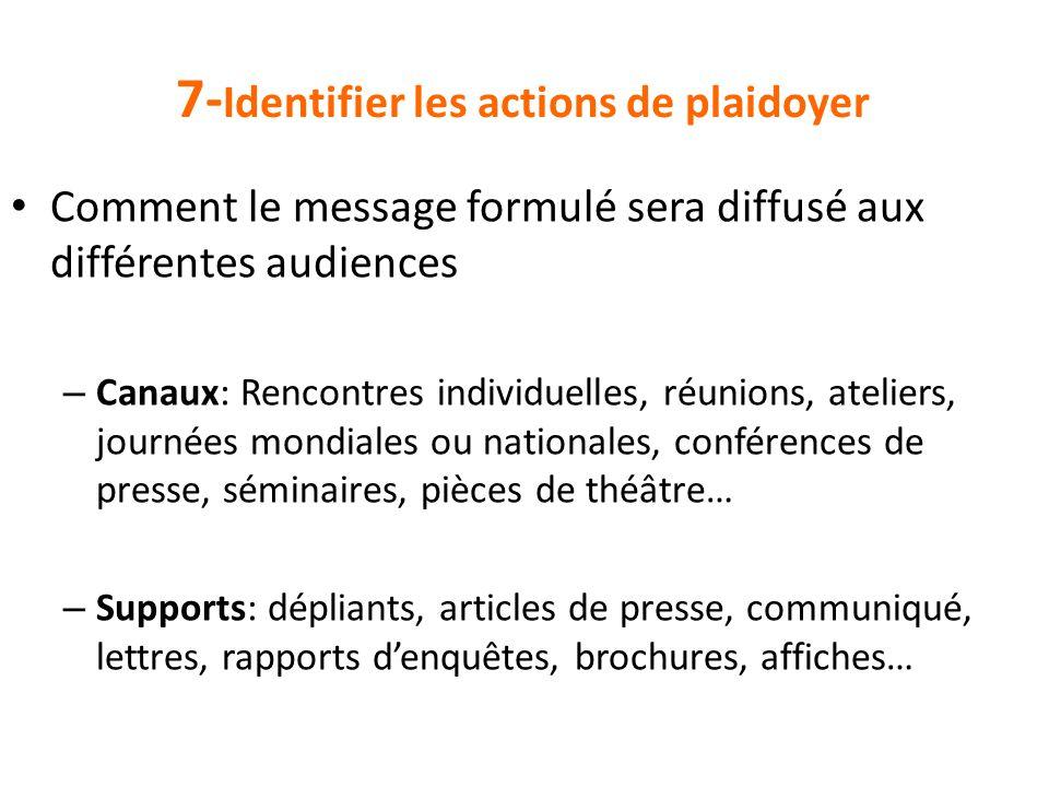 7- Identifier les actions de plaidoyer Comment le message formulé sera diffusé aux différentes audiences – Canaux: Rencontres individuelles, réunions,