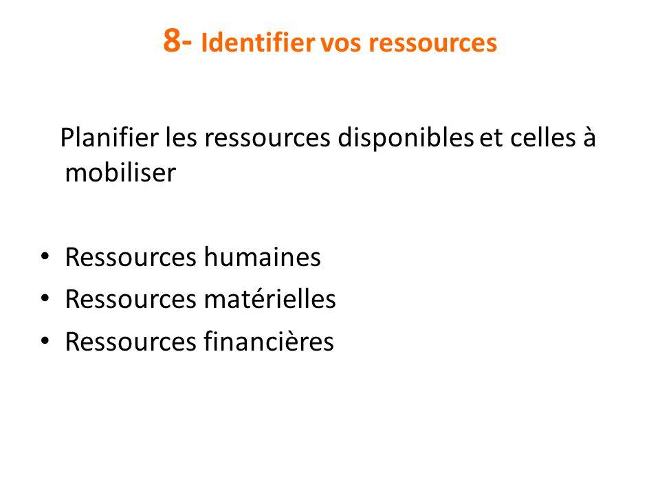 8- Identifier vos ressources Planifier les ressources disponibles et celles à mobiliser Ressources humaines Ressources matérielles Ressources financiè