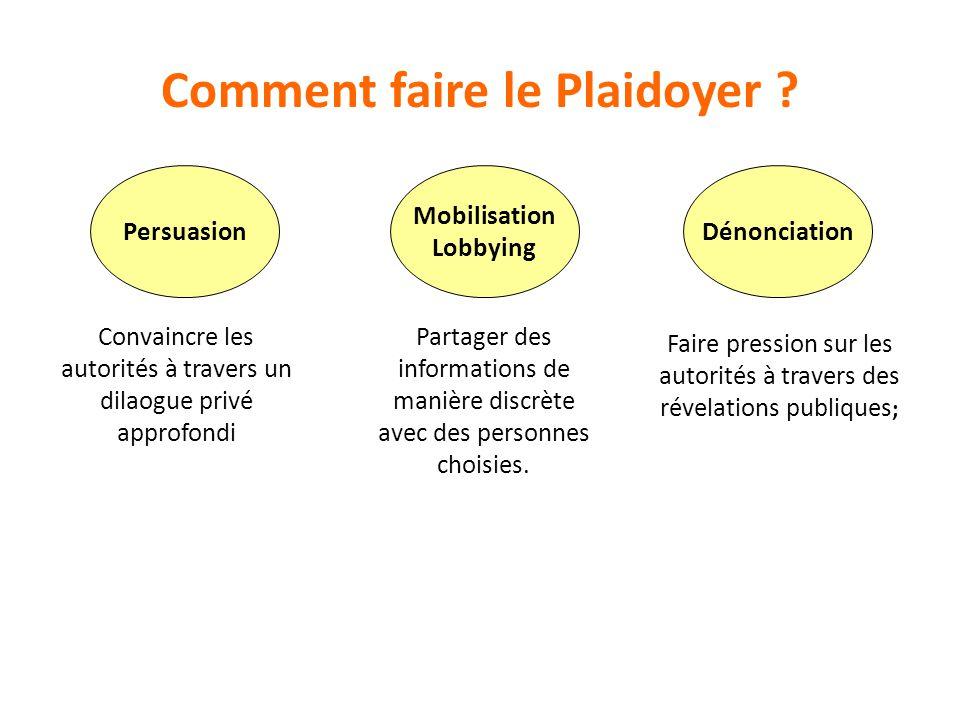 Comment faire le Plaidoyer ? Persuasion Convaincre les autorités à travers un dilaogue privé approfondi Mobilisation Lobbying Partager des information