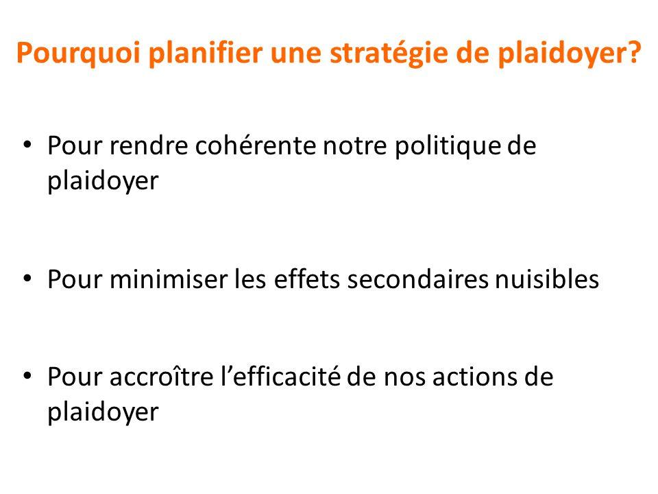 Pourquoi planifier une stratégie de plaidoyer? Pour rendre cohérente notre politique de plaidoyer Pour minimiser les effets secondaires nuisibles Pour