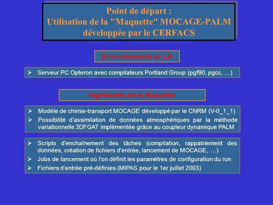 Point de départ : Utilisation de la Maquette MOCAGE-PALM développée par le CERFACS Point de départ : Utilisation de la Maquette MOCAGE-PALM développée par le CERFACS  Serveur PC Opteron avec compilateurs Portland Group (pgf90, pgcc, …) Environnement au LA  Modèle de chimie-transport MOCAGE développé par le CNRM (V-0_1_1)  Possibilité d assimilation de données atmosphériques par la méthode variationnelle 3DFGAT implémentée grâce au coupleur dynamique PALM Ingrédients de la Maquette  Scripts d enchaînement des tâches (compilation, rappatriement des données, création de fichiers d entrée, lancement de MOCAGE, …)  Jobs de lancement où l on définit les paramètres de configuration du run  Fichiers d entrée pré-définies (MIPAS pour le 1er juillet 2003)