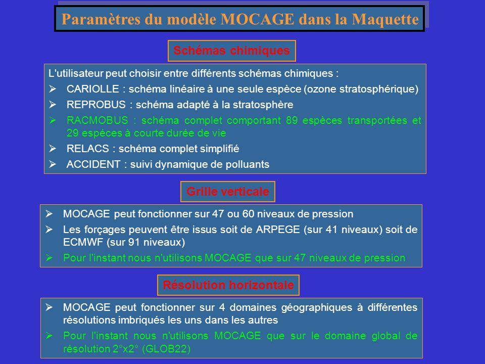 Paramètres du modèle MOCAGE dans la Maquette L utilisateur peut choisir entre différents schémas chimiques :  CARIOLLE : schéma linéaire à une seule espèce (ozone stratosphérique)  REPROBUS : schéma adapté à la stratosphère  RACMOBUS : schéma complet comportant 89 espèces transportées et 29 espéces à courte durée de vie  RELACS : schéma complet simplifié  ACCIDENT : suivi dynamique de polluants Schémas chimiques  MOCAGE peut fonctionner sur 47 ou 60 niveaux de pression  Les forçages peuvent être issus soit de ARPEGE (sur 41 niveaux) soit de ECMWF (sur 91 niveaux)  Pour l instant nous n utilisons MOCAGE que sur 47 niveaux de pression Grille verticale  MOCAGE peut fonctionner sur 4 domaines géographiques à différentes résolutions imbriqués les uns dans les autres  Pour l instant nous n utilisons MOCAGE que sur le domaine global de résolution 2°x2° (GLOB22) Résolution horizontale