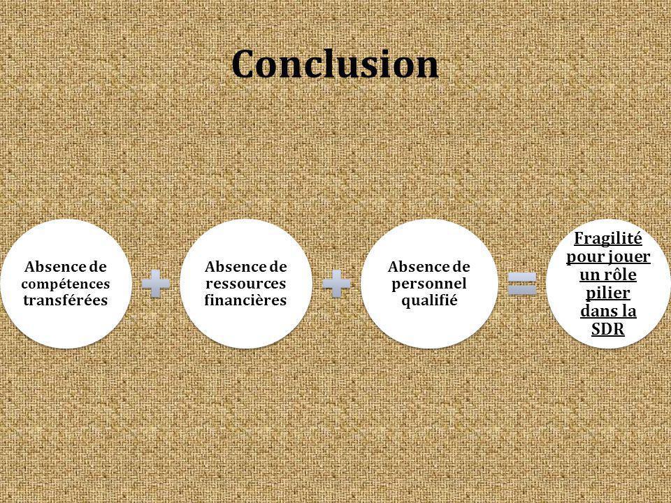 Conclusion Absence de compétences transférées Absence de ressources financières Absence de personnel qualifié Fragilité pour jouer un rôle pilier dans la SDR