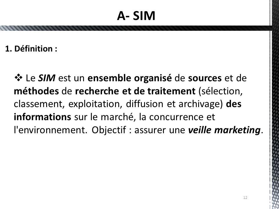 12  Le SIM est un ensemble organisé de sources et de méthodes de recherche et de traitement (sélection, classement, exploitation, diffusion et archiv