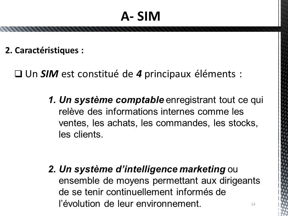 14  Un SIM est constitué de 4 principaux éléments : 2. Caractéristiques : 1.Un système comptable enregistrant tout ce qui relève des informations int