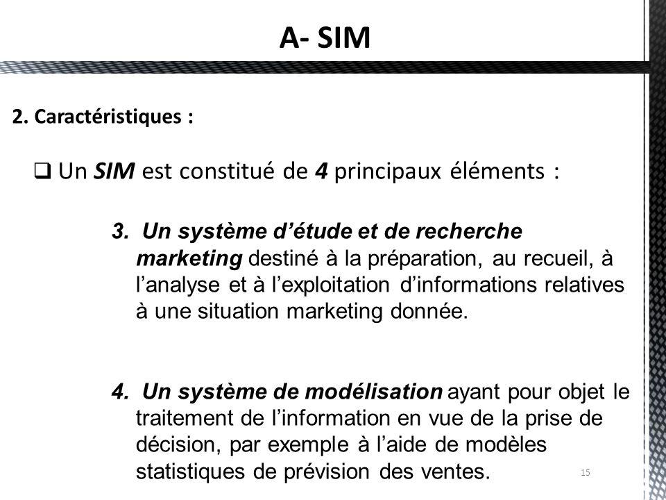 15  Un SIM est constitué de 4 principaux éléments : 2. Caractéristiques : 3. Un système d'étude et de recherche marketing destiné à la préparation, a