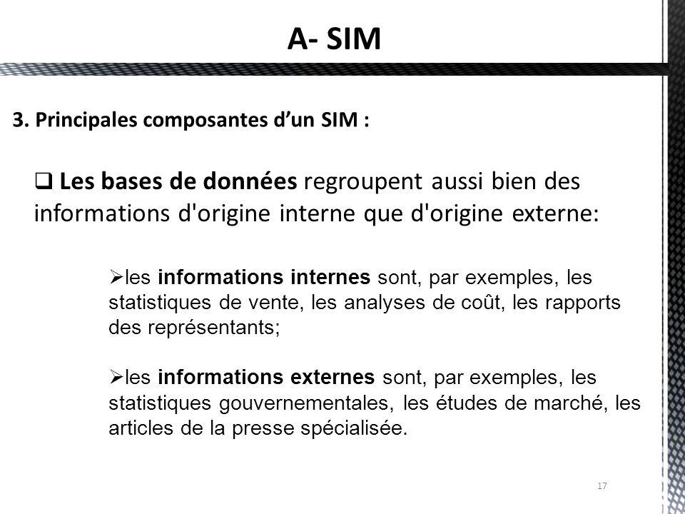 17  Les bases de données regroupent aussi bien des informations d'origine interne que d'origine externe: 3. Principales composantes d'un SIM :  les